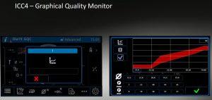 ICC4 grafische kwaliteitscontrole